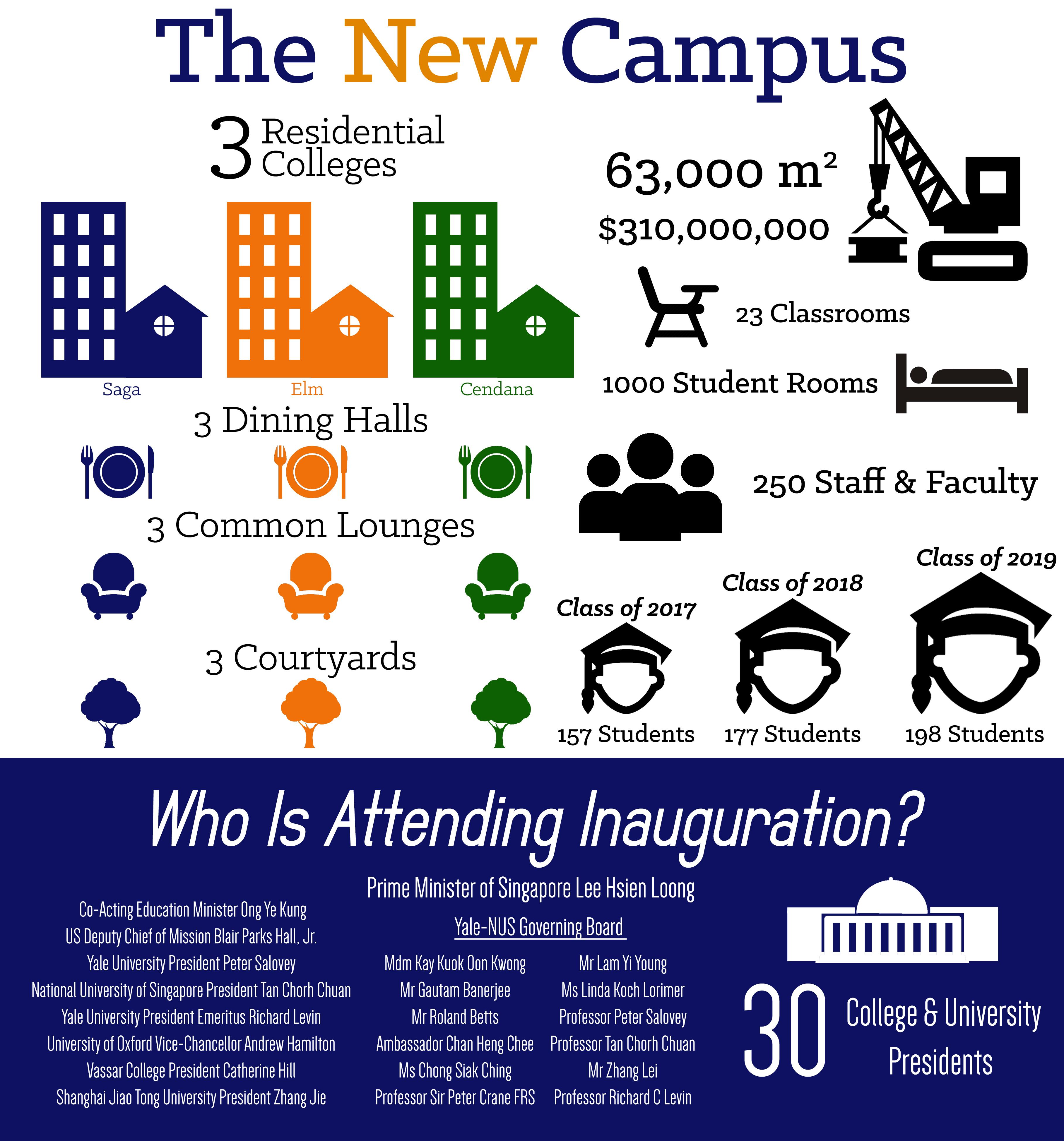 (infographic by Yonatan Gazit)